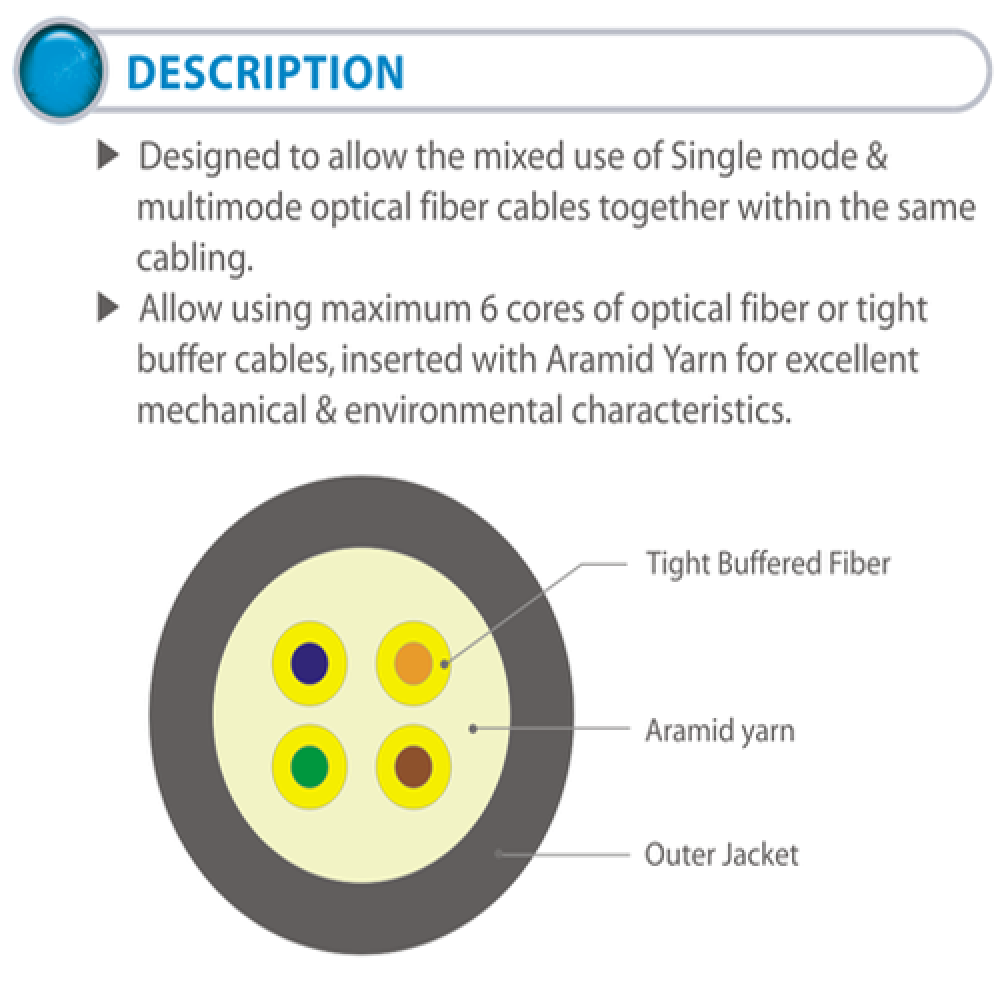 FTTH fiber optic drop cable indoor & outdoor aerial (80m span) non-metallic 0.9mm buffer PU jacket r