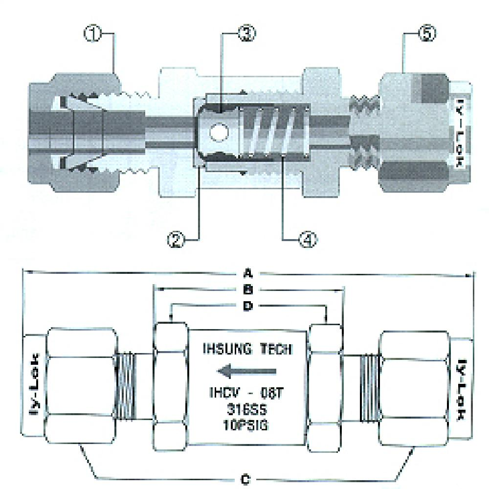 CV Series Poppet Check Valves
