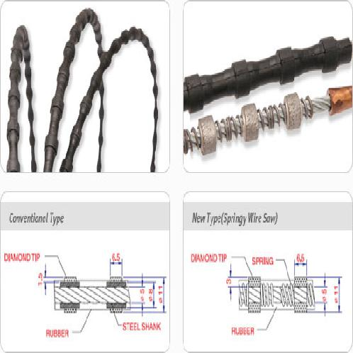 Springy Wire Saw | Springy Wire Saw