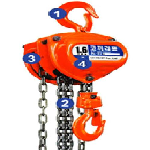 Chain Hoist  KⅡ-Series |