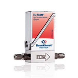 Mass Flow Meters for Gases