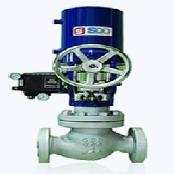 Control Valve with Cylinder(piston) Actuator