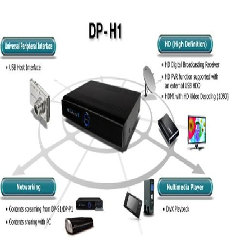 DP-H1 | Multimedia receivers