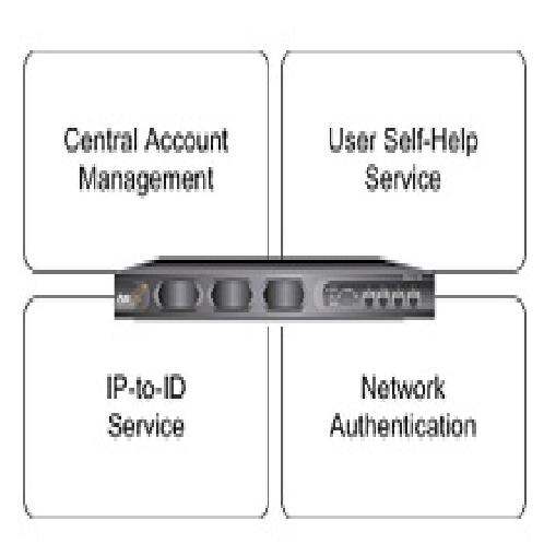 A10Networks  | ID Management System