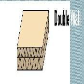 Double wall corrigated fiber board