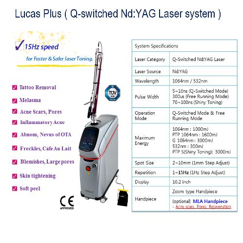 New Q-Switched Nd:YAG Laser - LUCAS PLUS | Q-switched Nd;YAG , HIFU BOTOSONIC , diode 810nm laser system , I2PL IPL PIP Toning , 532nm 1064nm laser , hair removal laser,Phoresis,beauty equipment,Aqua Phoresis,Electro Aqua,