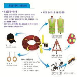 LED Wingka that excellent safety accident prevention effect for clothes, vehicles
