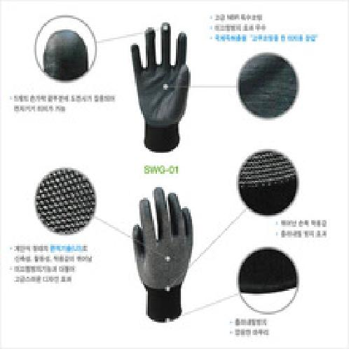 Electrostatic touch-sensitive smart phones only work gloves |  working glove,gloves work,leather work glove,leather working glove,work gloves for sale,cheap work gloves,working leather gloves,cotton work glove,athletic works weight lifting gloves,work gloves leather,working gloves,latex coated work gloves,worki