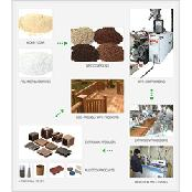 Wood Plastic Composite Compound