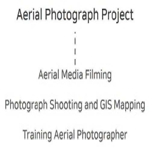Aerial Photograph Project/Service | Aerial Photograph Project, Photograph, Filming, Aerial Filming, Dcreative