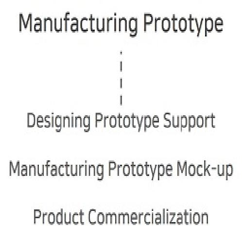 Manufacturing Prototype Service | Manufacturing Prototype Service, Prototype, Dcreative, Manufacture, Prototyping