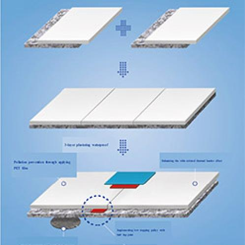 SKYART | Waterproof Agent, Panel, Sheet, CementSPACEINKOR, SPACE C&A, Waterproof, Complex Waterproofing, SKYART, SKYPANEL, SKYROOT, SUBIA, SKAUDY, SKYRUBBER, SKYCOAT, Unhardened, New Construction Technology