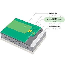 Waterproofing Materials   Gobizkorea com