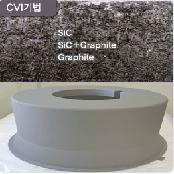 Sic Coated Products