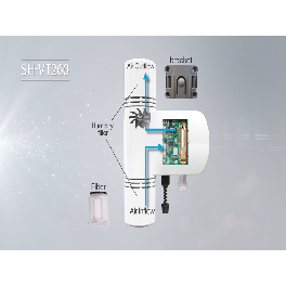 CO2, Temperature, Humidity Transmitter for Mushroom contorl and Greenhouse