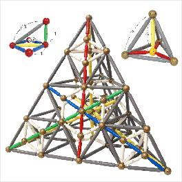 Tetrahedral level2