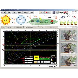 Greenhouse analysis software