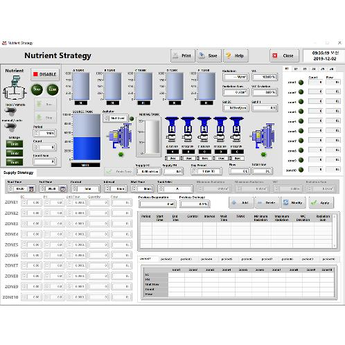 Nutrient Supply Management Software | Nutrient,Nutrient Supply,Nutrient Control