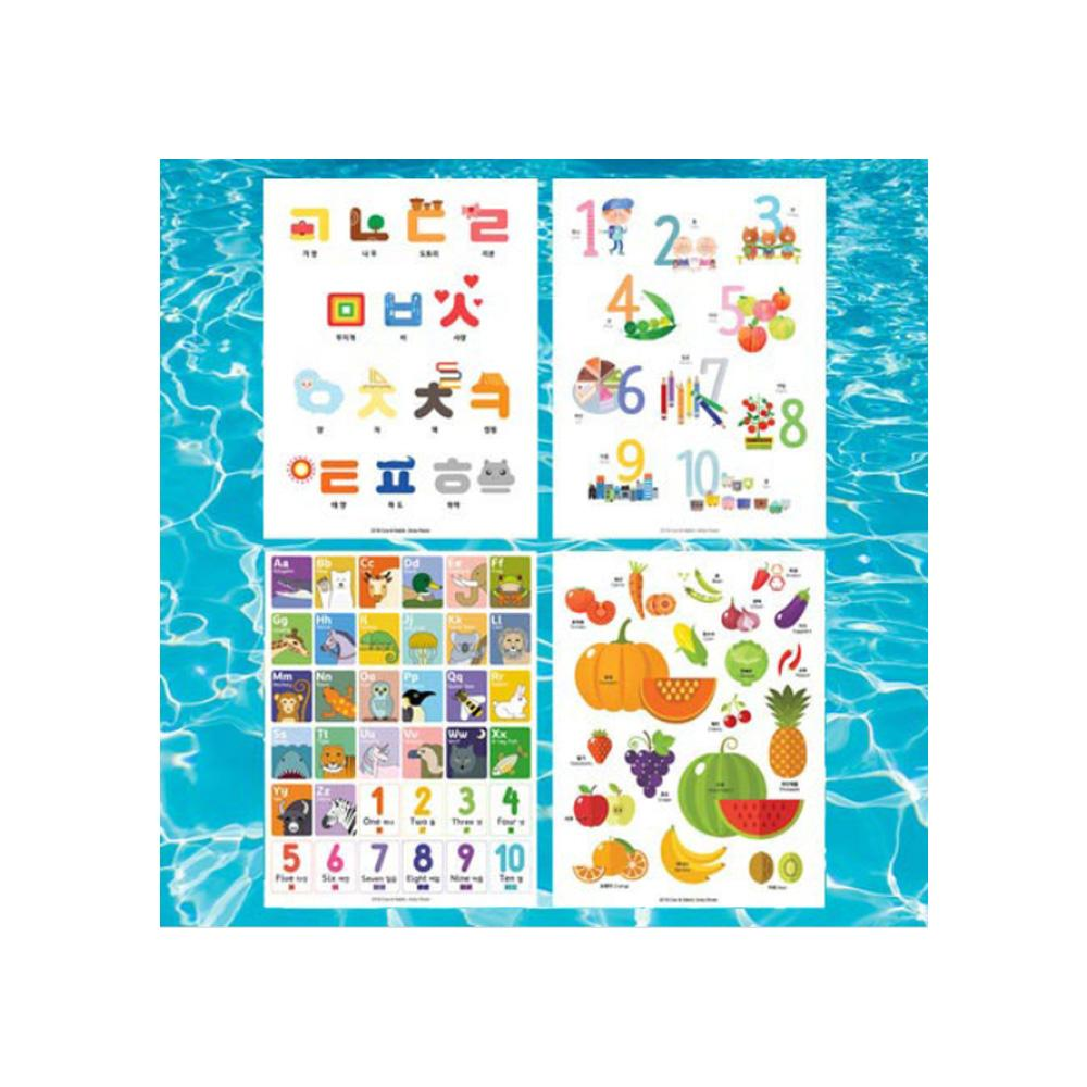 Waterproof Poster - Numbers